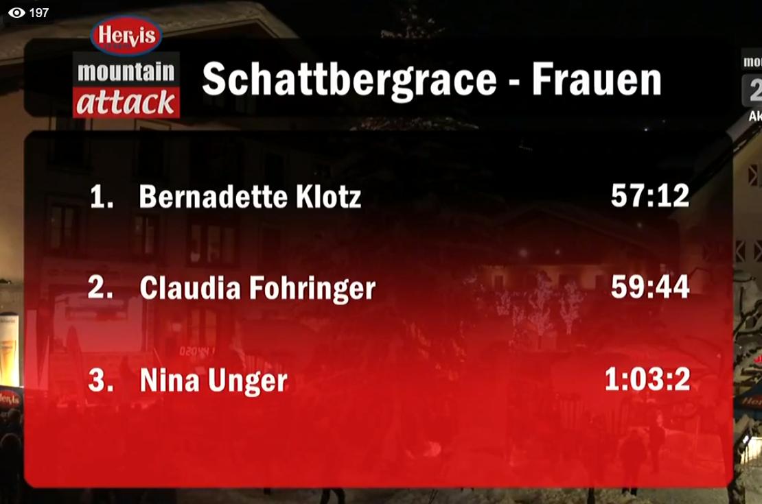 Ergebnis Schattberg Race Damen