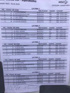 Viertelfinale Männer Sprint WC Superdevoluy