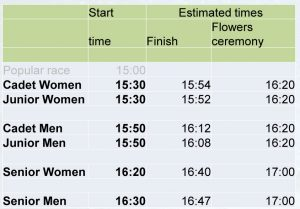 Zeitplan Vertical