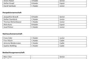 Kader Deutschland 201920 neu