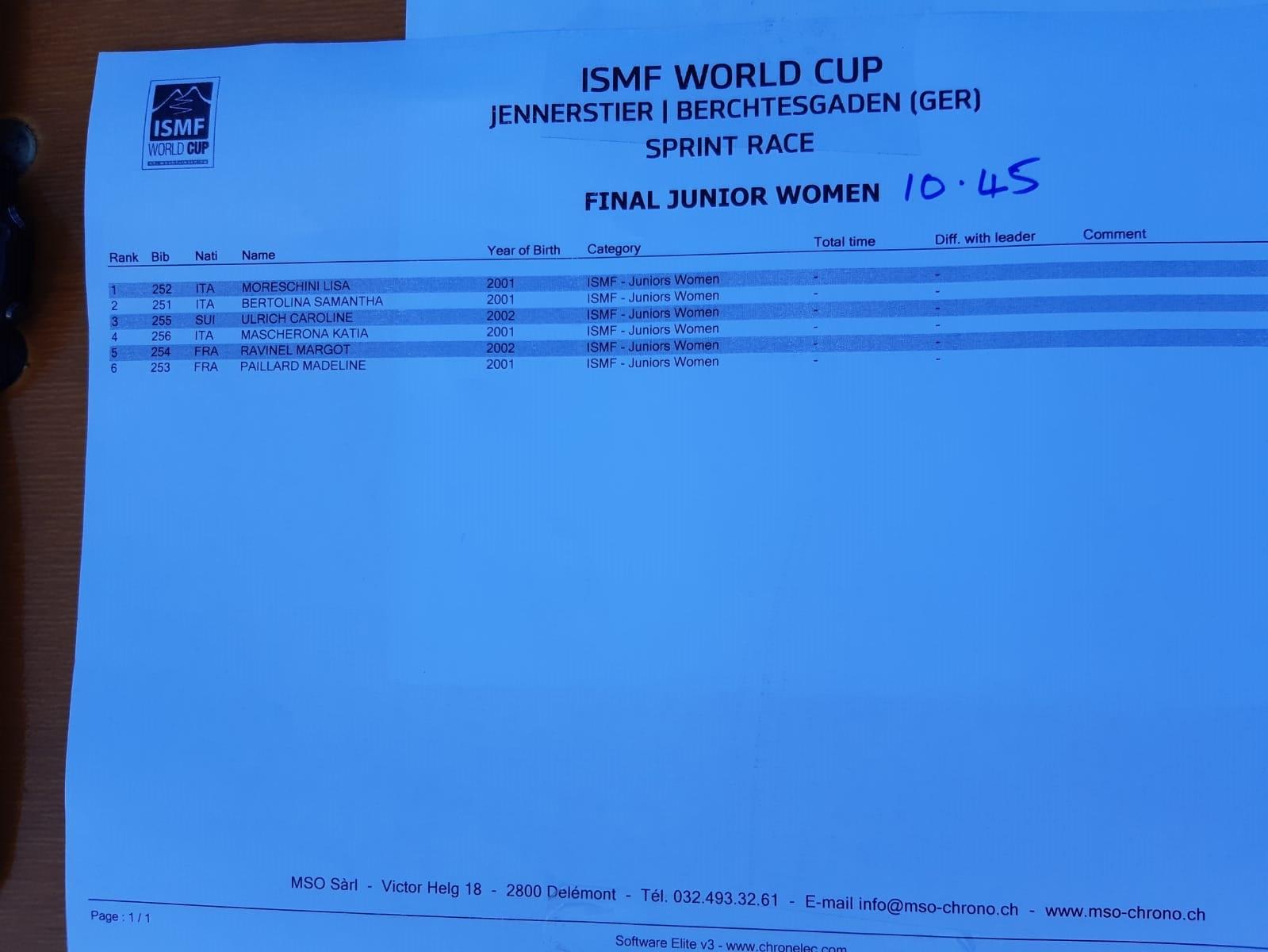 Startliste Finale Junior Women